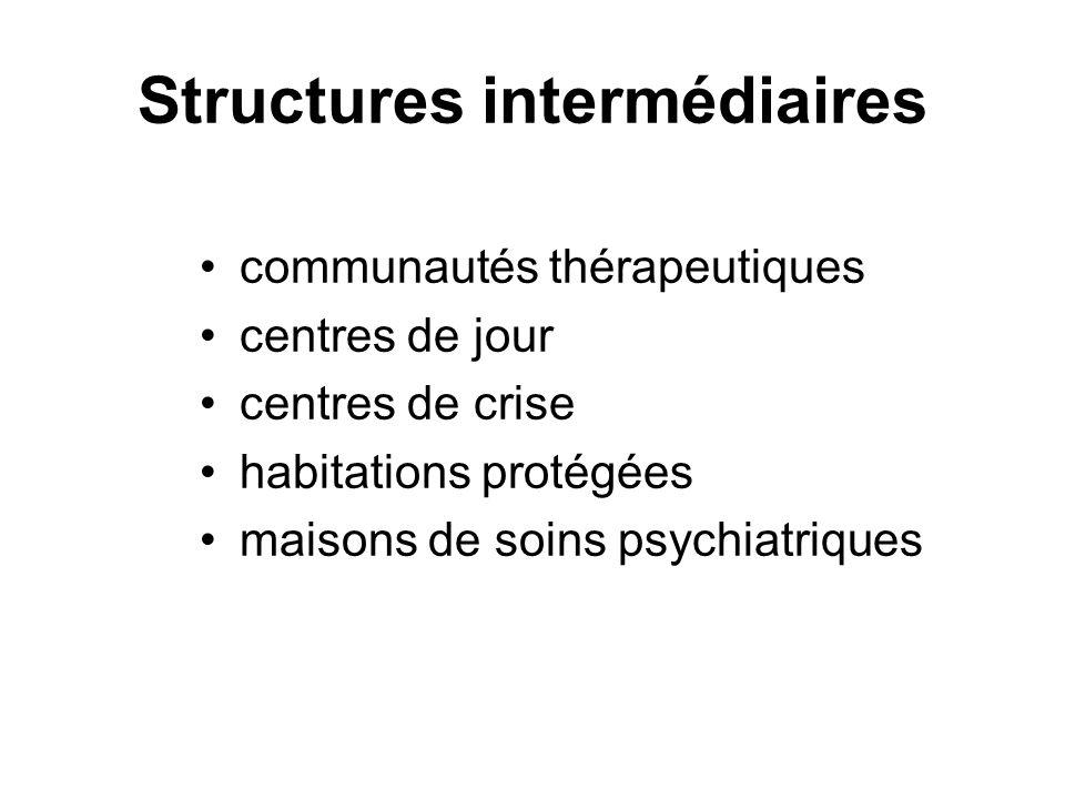 Structures intermédiaires communautés thérapeutiques centres de jour centres de crise habitations protégées maisons de soins psychiatriques