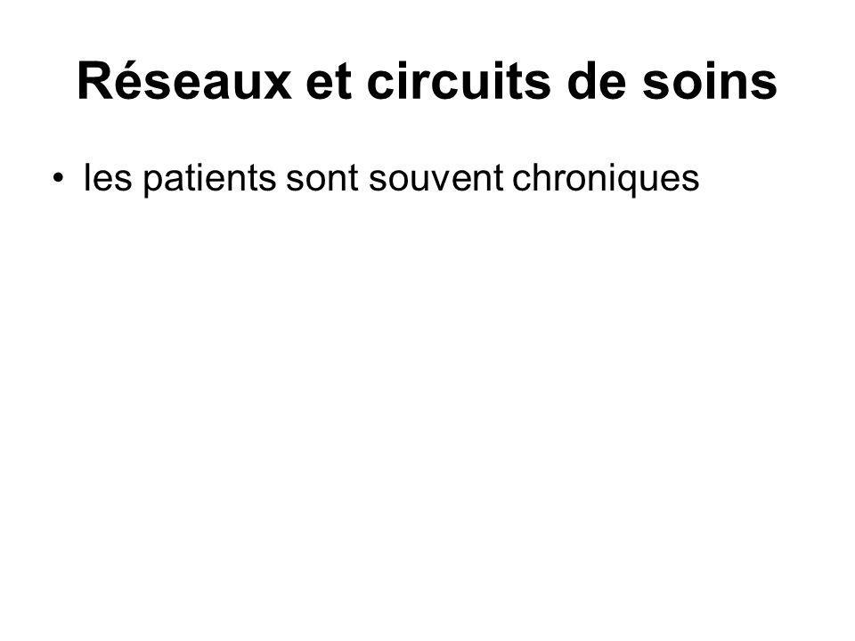 Réseaux et circuits de soins les patients sont souvent chroniques