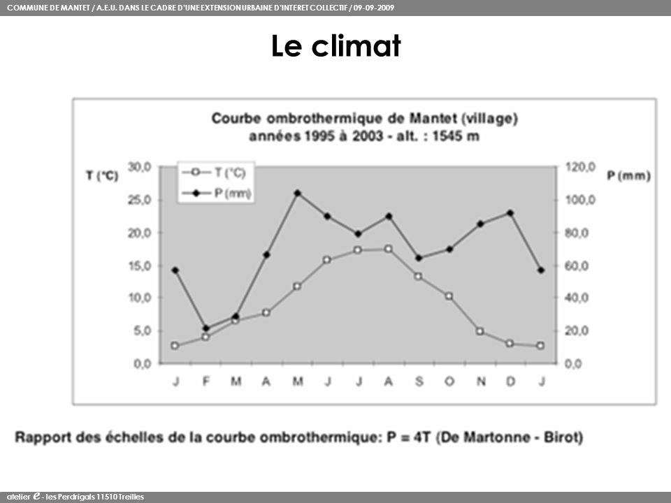 COMMUNE DE MANTET / A.E.U. DANS LE CADRE DUNE EXTENSION URBAINE DINTERET COLLECTIF / 09-09-2009 atelier e - les Perdrigals 11510 Treilles Le climat