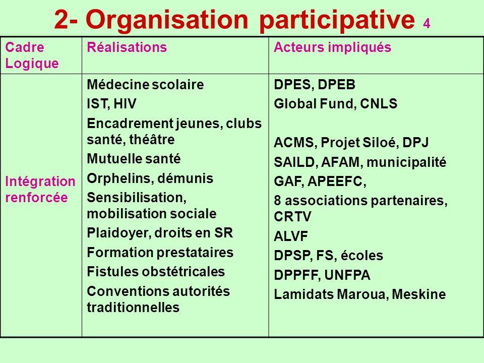 2- Organisation participative 4 Cadre Logique RéalisationsActeurs impliqués Intégration renforcée Médecine scolaire IST, HIV Encadrement jeunes, clubs