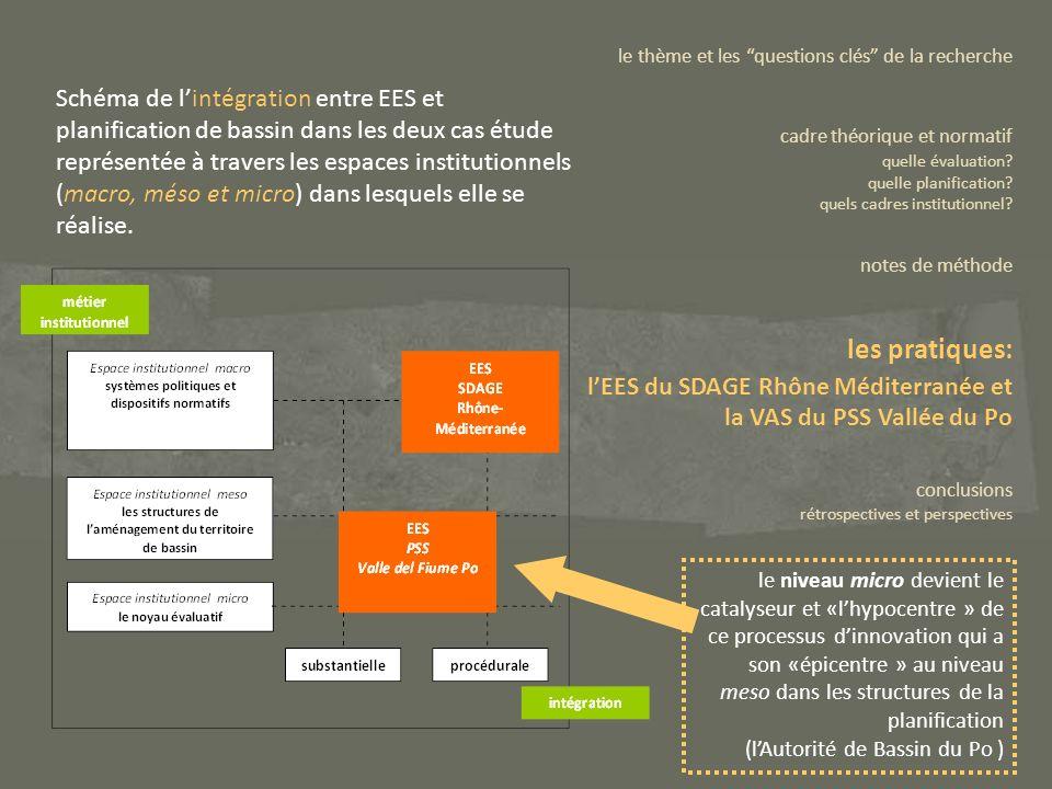 Figure 5. Schéma de lintégration entre EES et planification de bassin dans les deux cas étude représentée à travers les espaces institutionnels