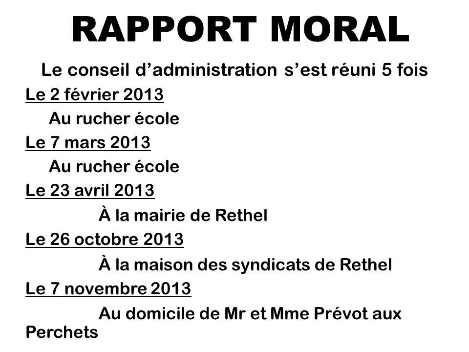 RAPPORT FINANCIER Présenté par Mme Lévêque Monsieur Hohmann Comptable du syndicat