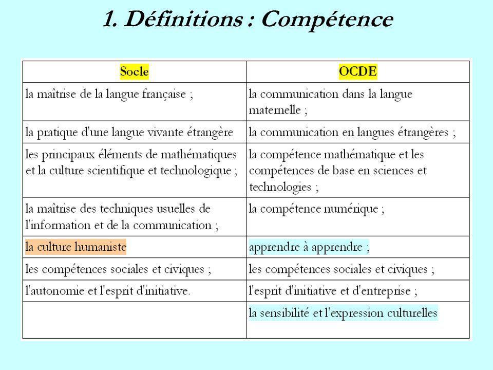 1. Définitions : Compétence