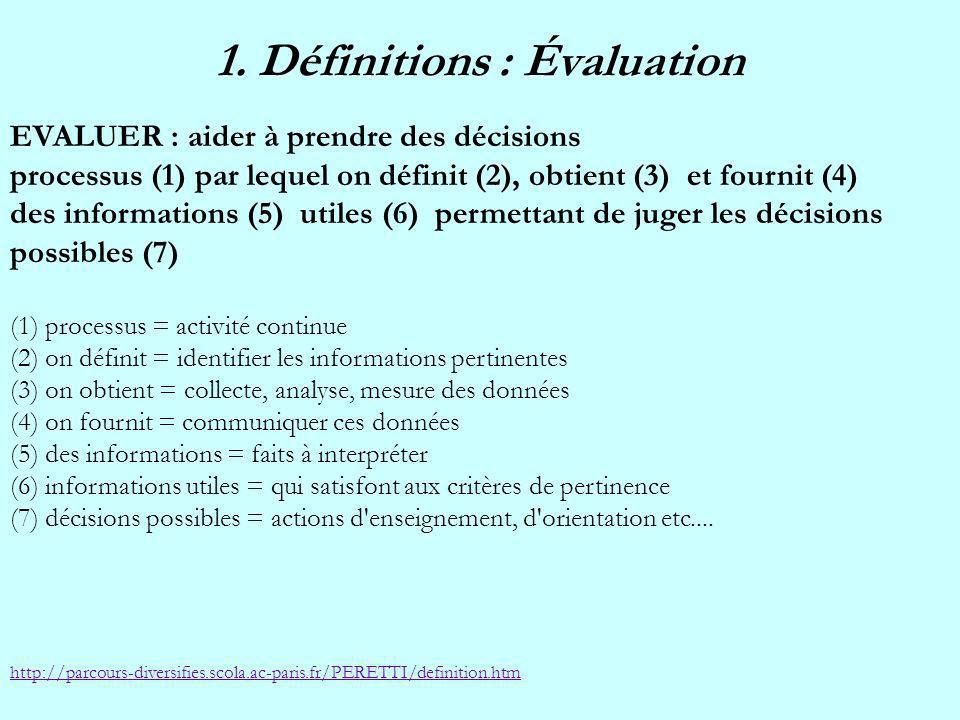 1. Définitions : Évaluation EVALUER : aider à prendre des décisions processus (1) par lequel on définit (2), obtient (3) et fournit (4) des informatio