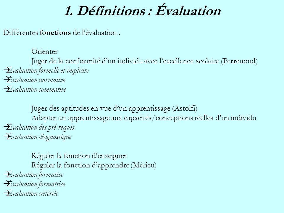 1. Définitions : Évaluation Différentes fonctions de lévaluation : Orienter Juger de la conformité dun individu avec lexcellence scolaire (Perrenoud)
