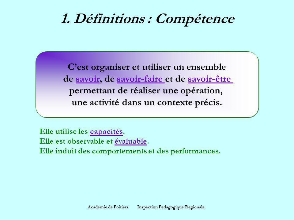 1. Définitions : Compétence Cest organiser et utiliser un ensemble de savoir, de savoir-faire et de savoir-être permettant de réaliser une opération,