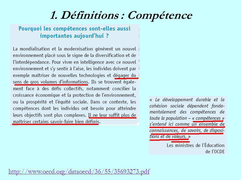 1. Définitions : Compétence http://www.oecd.org/dataoecd/36/55/35693273.pdf