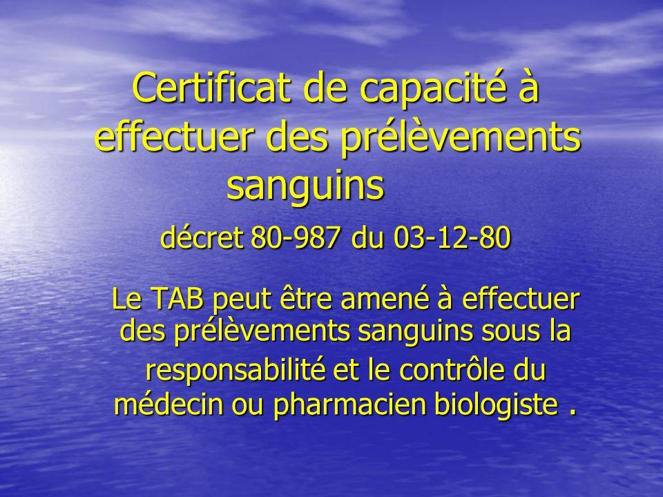 Centre Hospitalier de Sélestat 12 novembre 2007 Patricia ROHR Cadre de Santé Diplômes et titres requis décret 97-829 du 04/09/1997 et Arrêté du 15 jui