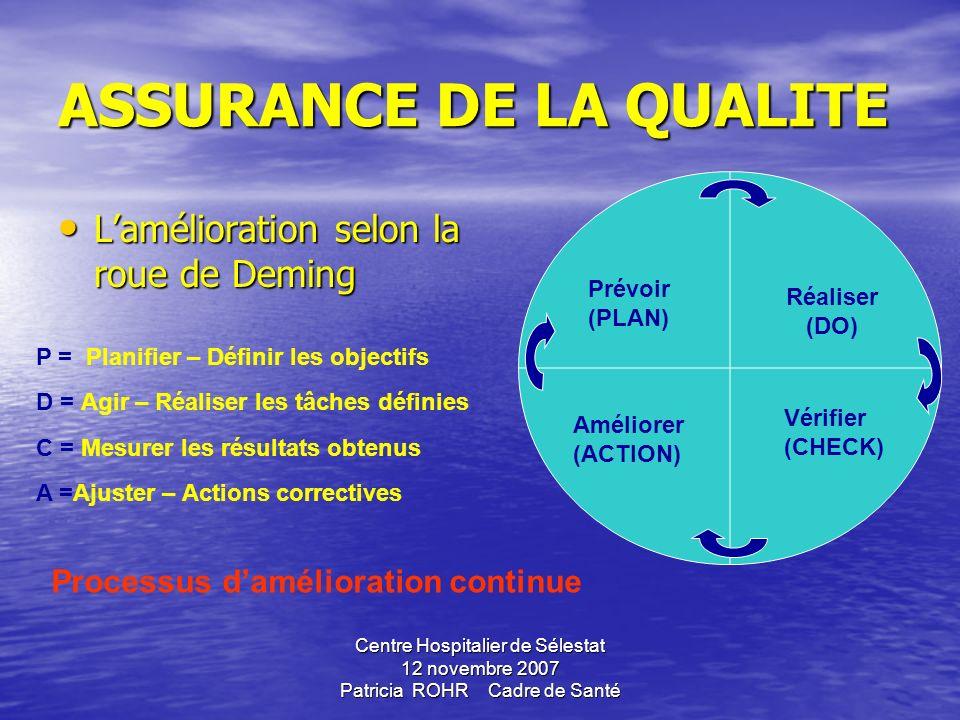 Centre Hospitalier de Sélestat 12 novembre 2007 Patricia ROHR Cadre de Santé SYSTEME QUALITE SYSTEME QUALITEStructure organisationnelle pour mettre en