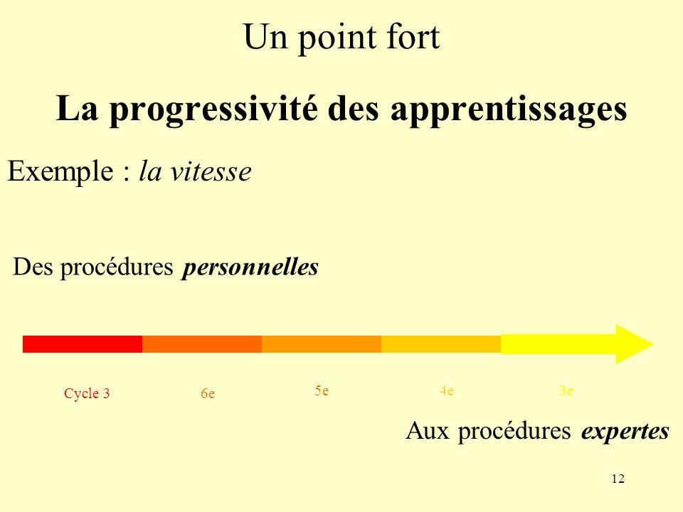 12 Un point fort La progressivité des apprentissages Exemple : la vitesse Aux procédures expertes Des procédures personnelles Cycle 36e 5e4e3e