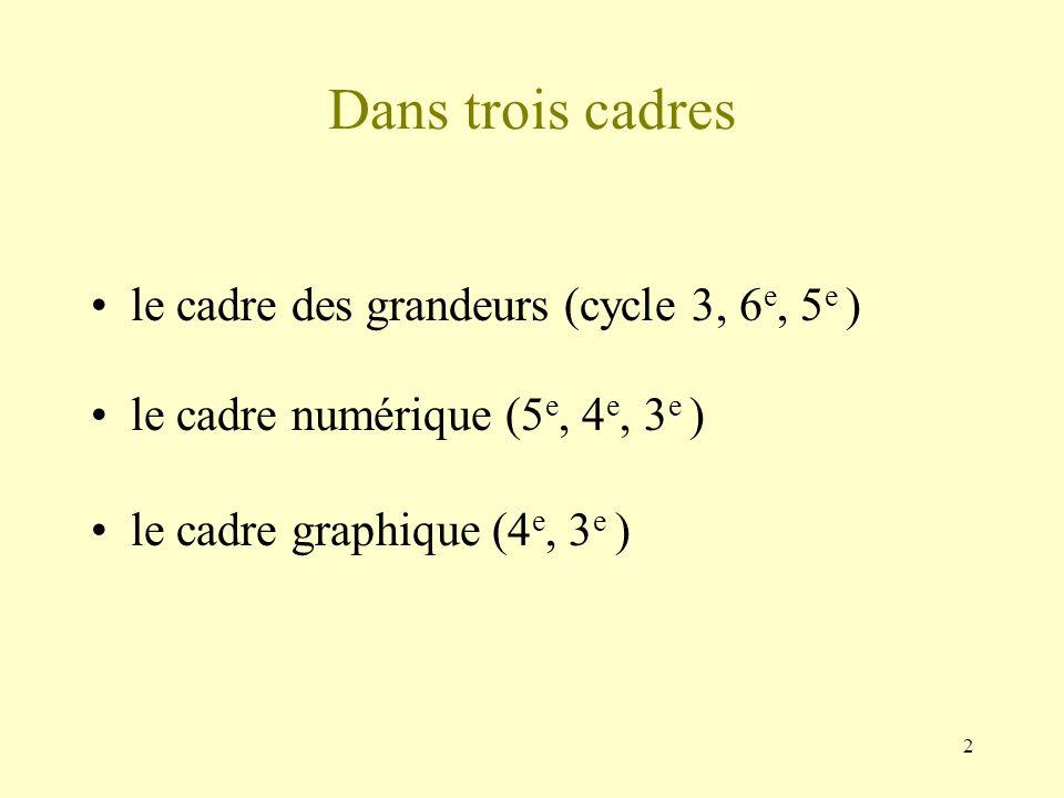 2 Dans trois cadres le cadre des grandeurs (cycle 3, 6 e, 5 e ) le cadre numérique (5 e, 4 e, 3 e ) le cadre graphique (4 e, 3 e )