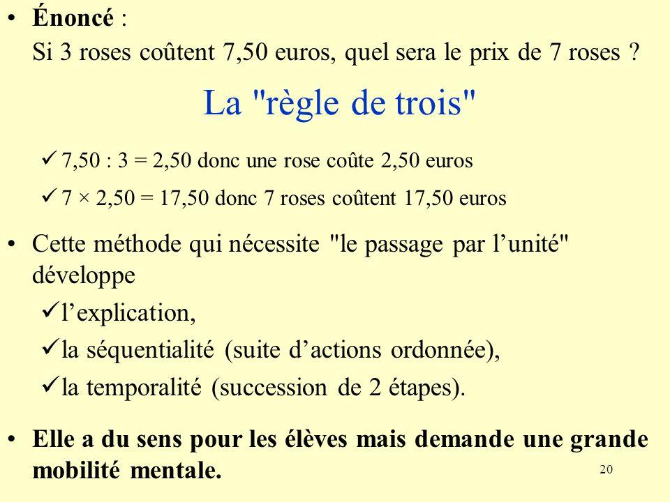 20 La règle de trois Énoncé : Si 3 roses coûtent 7,50 euros, quel sera le prix de 7 roses .