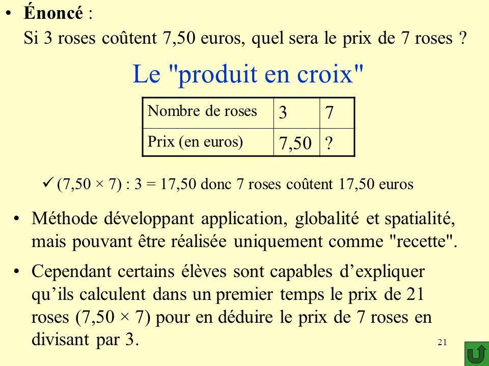 21 Le produit en croix (7,50 × 7) : 3 = 17,50 donc 7 roses coûtent 17,50 euros Énoncé : Si 3 roses coûtent 7,50 euros, quel sera le prix de 7 roses .