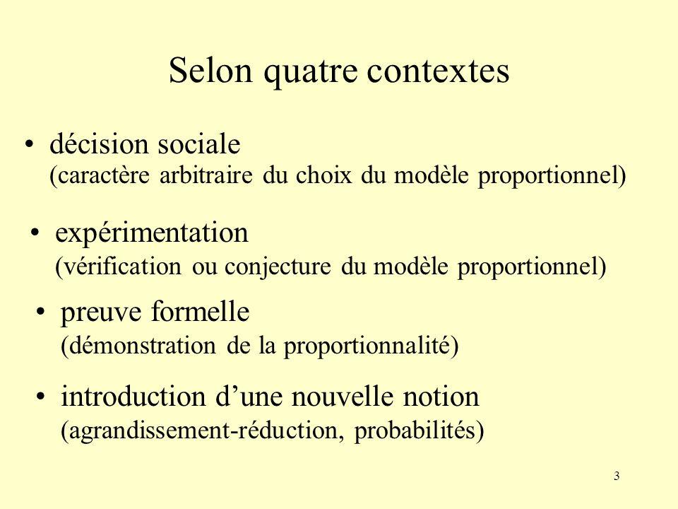 3 Selon quatre contextes décision sociale (caractère arbitraire du choix du modèle proportionnel) expérimentation (vérification ou conjecture du modèle proportionnel) preuve formelle (démonstration de la proportionnalité) introduction dune nouvelle notion (agrandissement-réduction, probabilités)