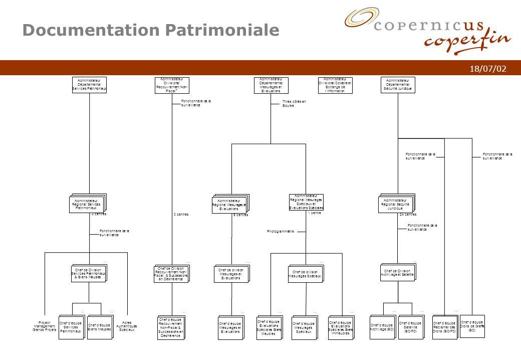 p. 3Titel van de presentatie 18/07/02 Documentation Patrimoniale Administrateur Départemental Sécurité Juridique Administrateur Départemental Mesurage
