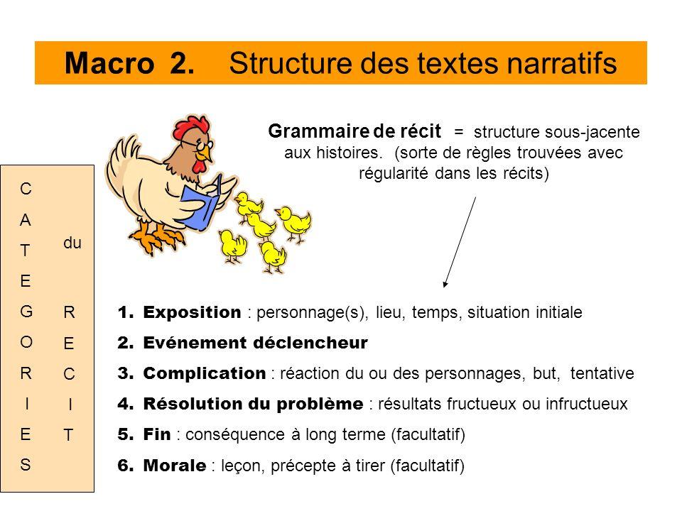 Grammaire de récit = structure sous-jacente aux histoires. (sorte de règles trouvées avec régularité dans les récits) 1.Exposition : personnage(s), li