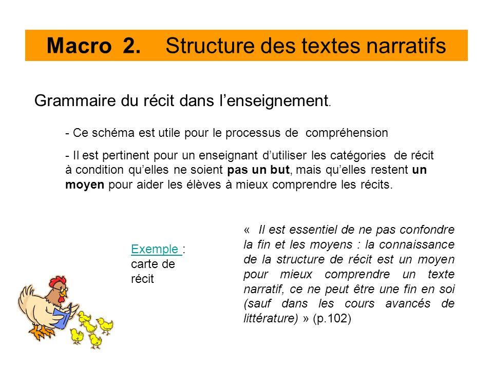 Macro 2. Structure des textes narratifs Grammaire du récit dans lenseignement. - Ce schéma est utile pour le processus de compréhension - Il est perti