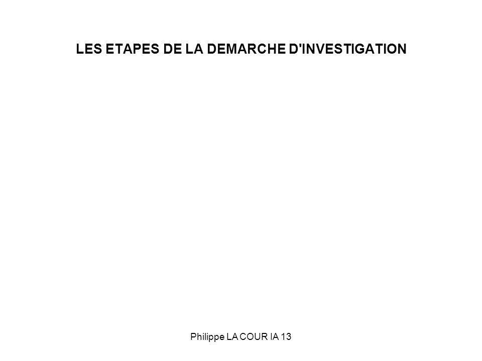 LES ETAPES DE LA DEMARCHE D'INVESTIGATION Philippe LA COUR IA 13