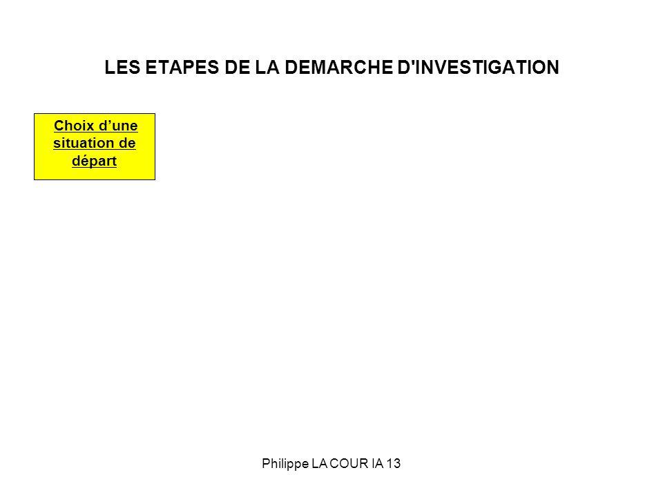 LES ETAPES DE LA DEMARCHE D'INVESTIGATION Choix dune situation de départ Philippe LA COUR IA 13