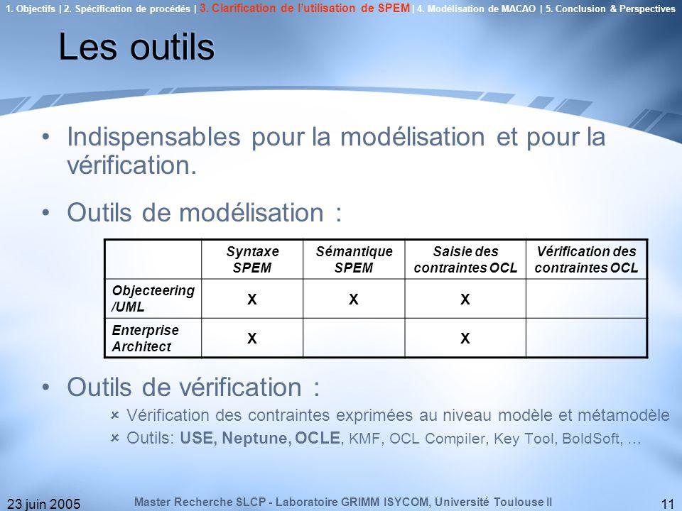 23 juin 200511 Indispensables pour la modélisation et pour la vérification. Outils de modélisation : Outils de vérification : Vérification des contrai