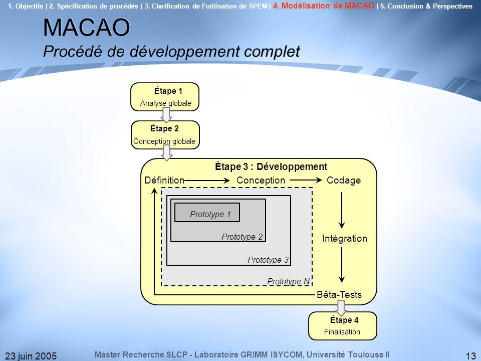 23 juin 200513 MACAO Procédé de développement complet Étape 1 Analyse globale Étape 2 Conception globale Étape 3 : Développement Étape 4 Finalisation