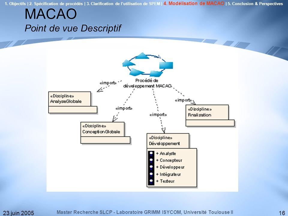 23 juin 200516 MACAO Point de vue Descriptif Master Recherche SLCP - Laboratoire GRIMM ISYCOM, Université Toulouse II 1. Objectifs | 2. Spécification