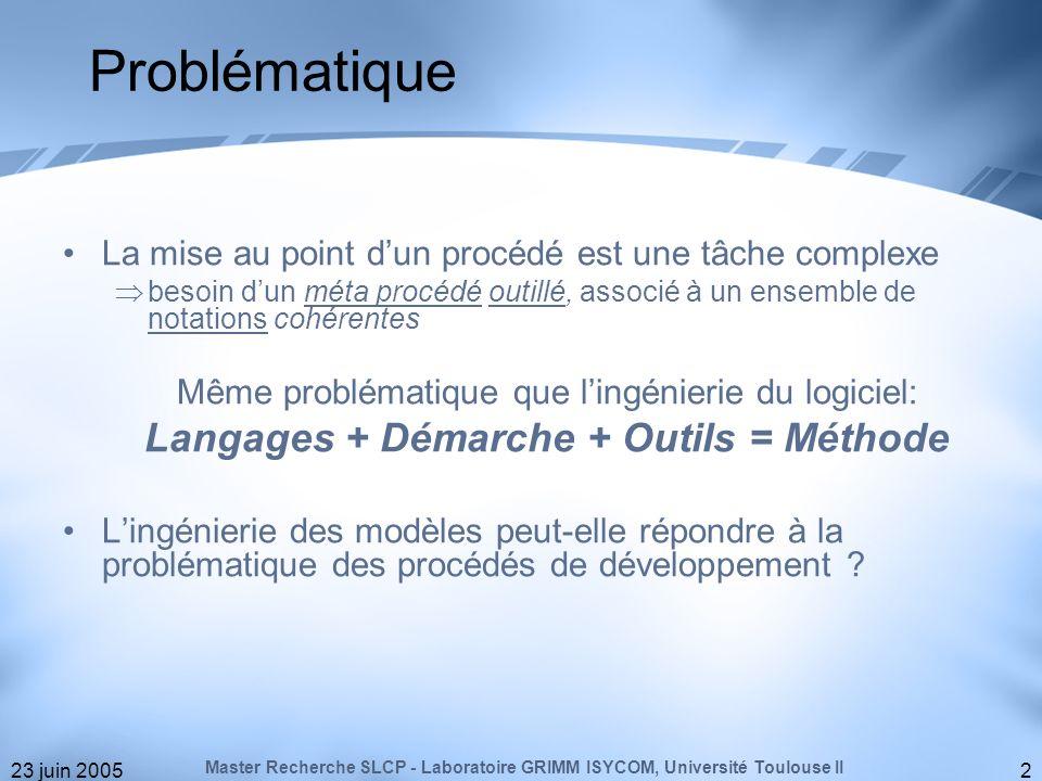 23 juin 20053 PLAN 1.Problématique 2.Spécification de procédés Software Process Engineering Metamodel (SPEM) Object Constraint Language (OCL) 3.Clarification de lutilisation de SPEM Spécialisation du méta-modèle SPEM Proposition dun cadre méthodologique Évaluation des outils supportant SPEM et OCL 4.Modélisation de MACAO 5.Conclusion & Perspectives Master Recherche SLCP - Laboratoire GRIMM ISYCOM, Université Toulouse II