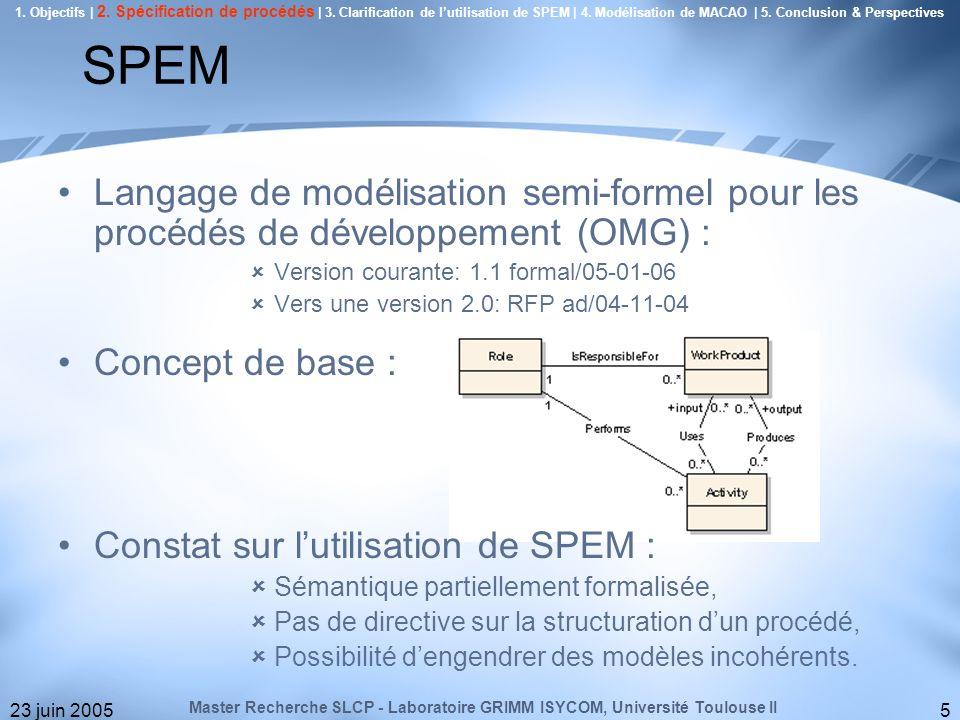 23 juin 20056 OCL Langage formel pour lexpression de contraintes au sein des modèles (OMG) : Version courante: 2.0 ptc/03-10-14 Offre une syntaxe concrète et abstraite (v2), Précise la sémantique structurelle des modèles mais a un pouvoir dexpressivité limité Proposition de nombreuses extensions pour la logique temporelle: TOCL, OCL+, etc.