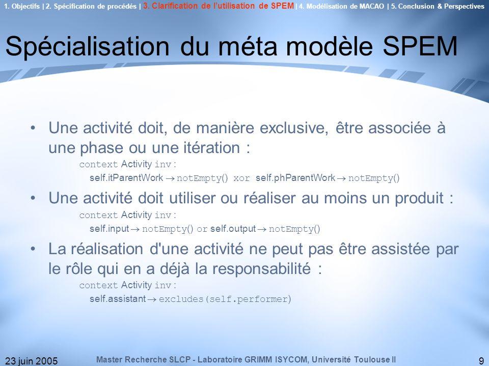 9 Spécialisation du méta modèle SPEM Une activité doit, de manière exclusive, être associée à une phase ou une itération : context Activity inv : self