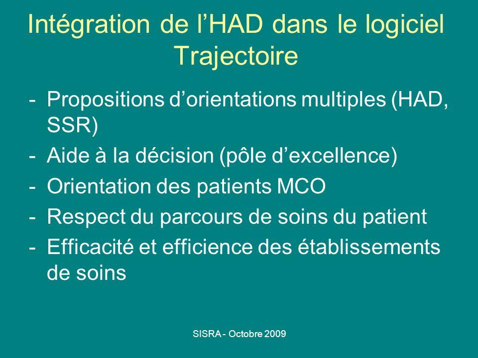 SISRA - Octobre 2009 Intégration de lHAD dans le logiciel Trajectoire -Propositions dorientations multiples (HAD, SSR) -Aide à la décision (pôle dexce