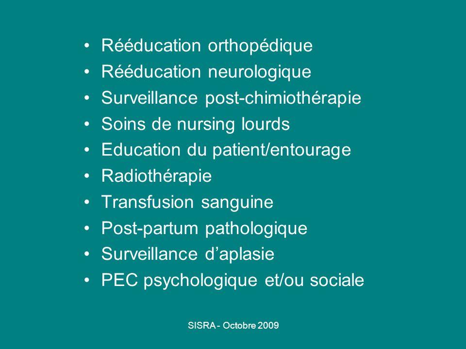 SISRA - Octobre 2009 Rééducation orthopédique Rééducation neurologique Surveillance post-chimiothérapie Soins de nursing lourds Education du patient/e