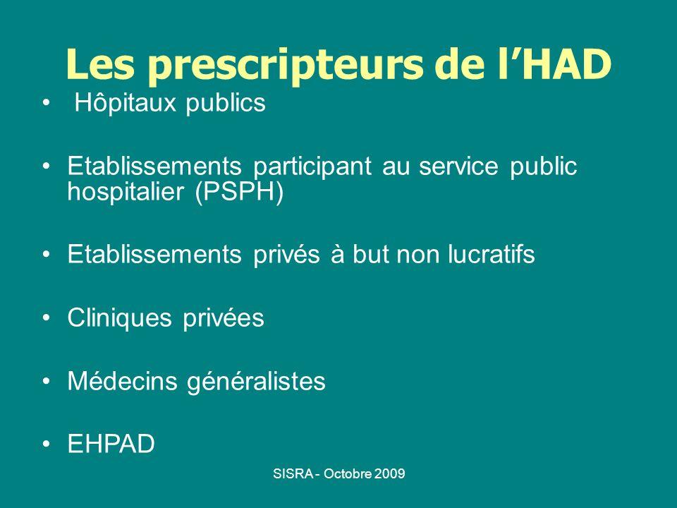 SISRA - Octobre 2009 Les prescripteurs de lHAD Hôpitaux publics Etablissements participant au service public hospitalier (PSPH) Etablissements privés