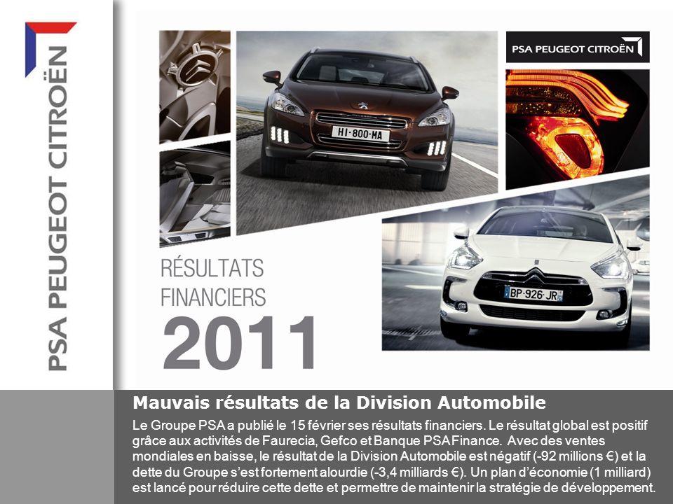 Mauvais résultats de la Division Automobile Le Groupe PSA a publié le 15 février ses résultats financiers. Le résultat global est positif grâce aux ac