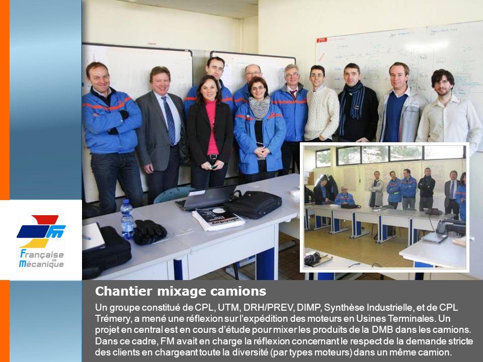 Chantier mixage camions Un groupe constitué de CPL, UTM, DRH/PREV, DIMP, Synthèse Industrielle, et de CPL Trémery, a mené une réflexion sur lexpéditio