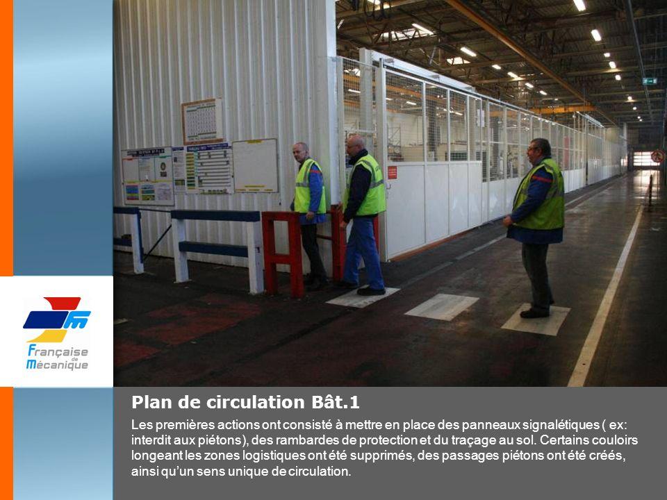 Plan de circulation Bât.1 Les premières actions ont consisté à mettre en place des panneaux signalétiques ( ex: interdit aux piétons), des rambardes d
