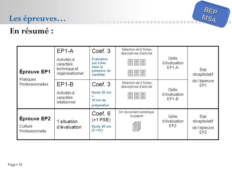Page 18 BEPMSA Les épreuves… En résumé : Épreuve EP1 Pratiques Professionnelles EP1-A Activités à caractère technique et organisationnel Coef. 3 Évalu