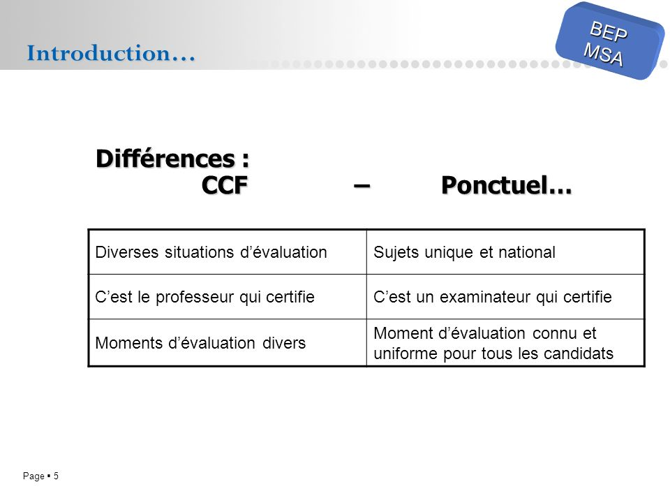 Page 5 BEPMSA Différences : CCF – Ponctuel… Introduction… Diverses situations dévaluationSujets unique et national Cest le professeur qui certifieCest