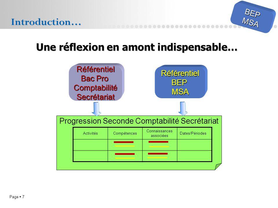Page 7 BEPMSA Introduction… Une réflexion en amont indispensable… Référentiel Bac Pro ComptabilitéSecrétariat RéférentielBEPMSA Progression Seconde Co