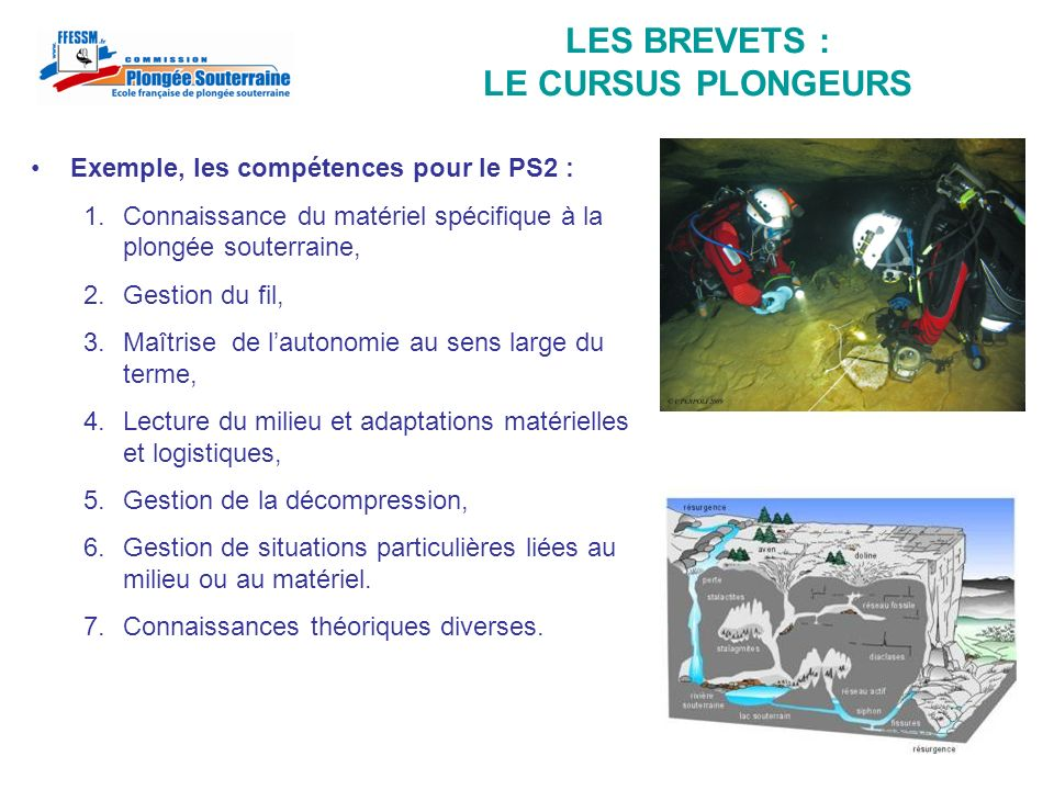 LES BREVETS : LE CURSUS PLONGEURS Exemple, les compétences pour le PS2 : 1.Connaissance du matériel spécifique à la plongée souterraine, 2.Gestion du