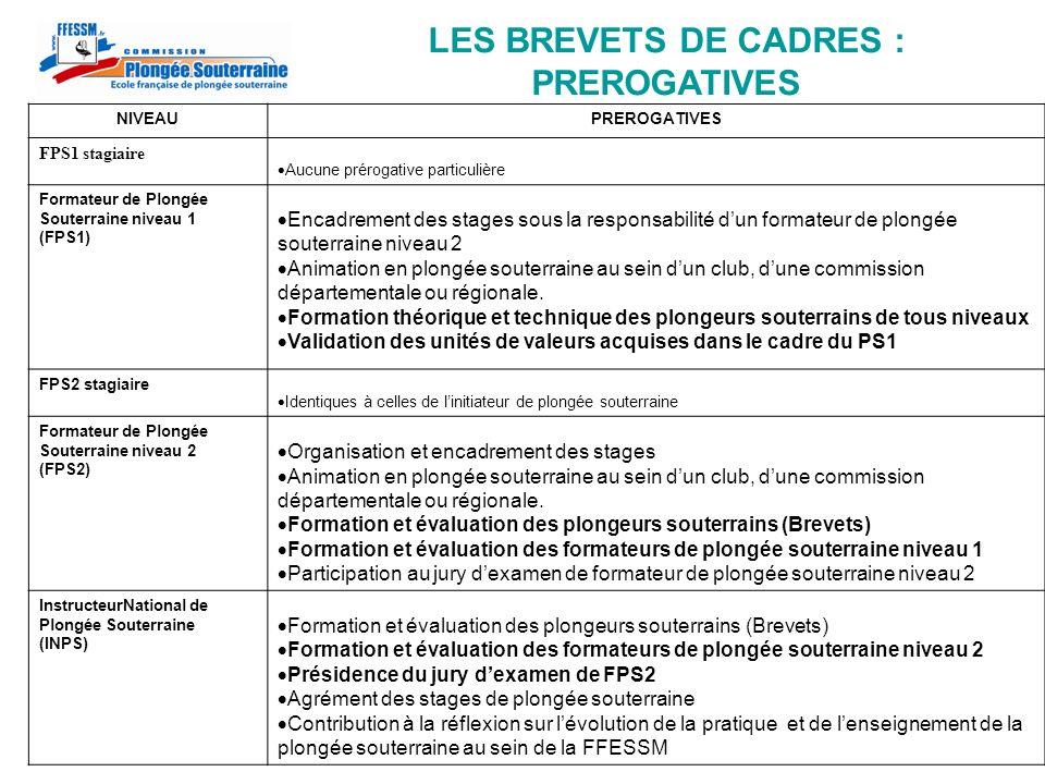 LES BREVETS DE CADRES : PREROGATIVES NIVEAUPREROGATIVES FPS1 stagiaire Aucune prérogative particulière Formateur de Plongée Souterraine niveau 1 (FPS1