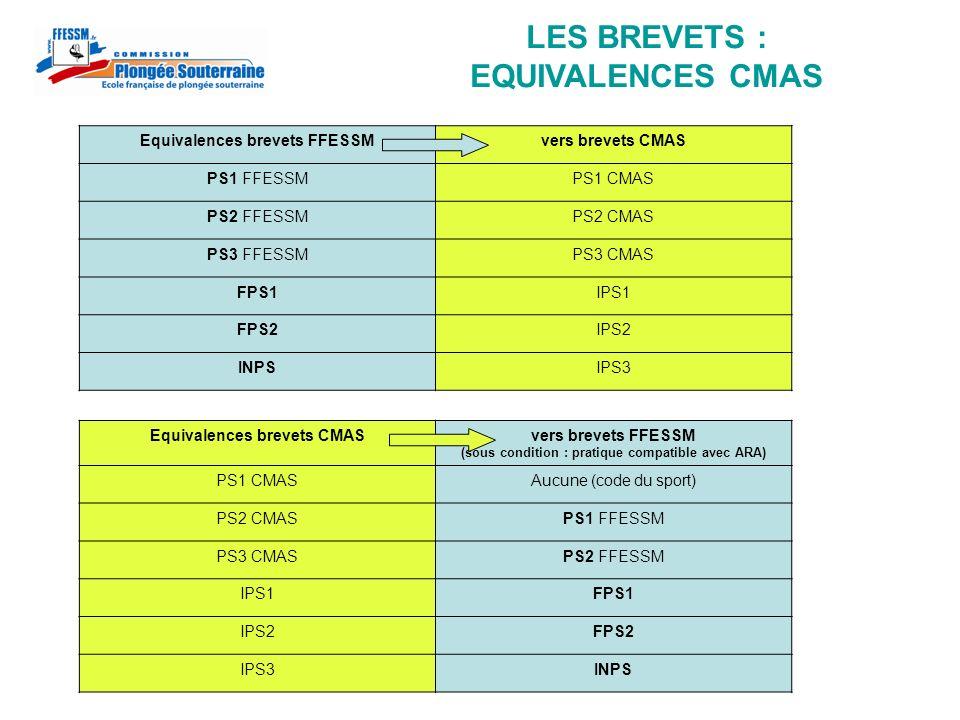 LES BREVETS : EQUIVALENCES CMAS Equivalences brevets FFESSMvers brevets CMAS PS1 FFESSMPS1 CMAS PS2 FFESSMPS2 CMAS PS3 FFESSMPS3 CMAS FPS1IPS1 FPS2IPS