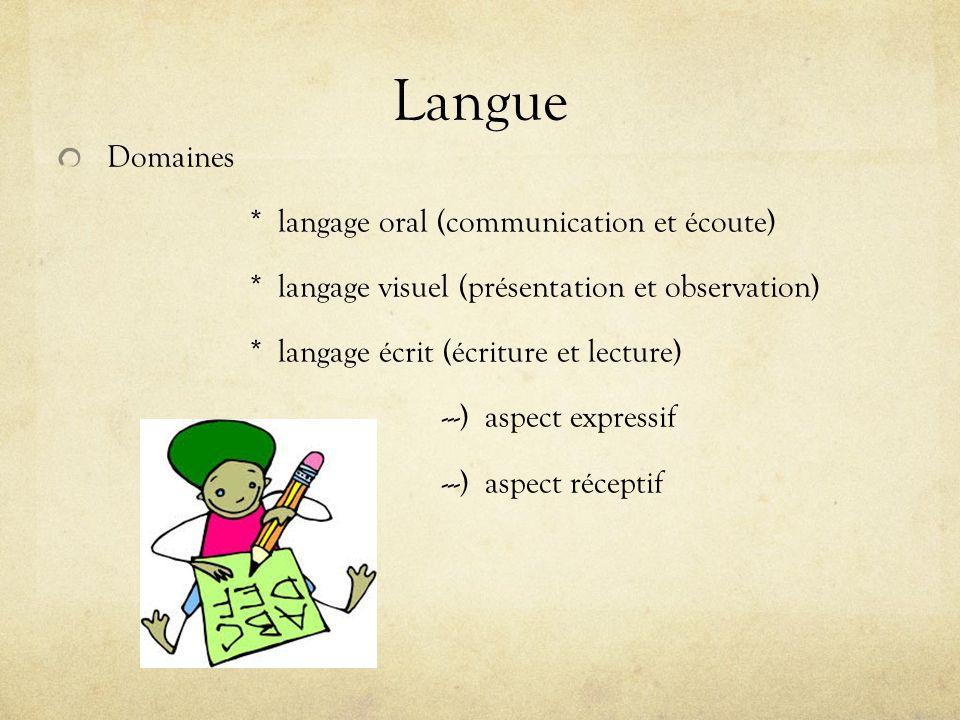Langue Domaines * langage oral (communication et écoute) * langage visuel (présentation et observation) * langage écrit (écriture et lecture) ---) aspect expressif ---) aspect réceptif