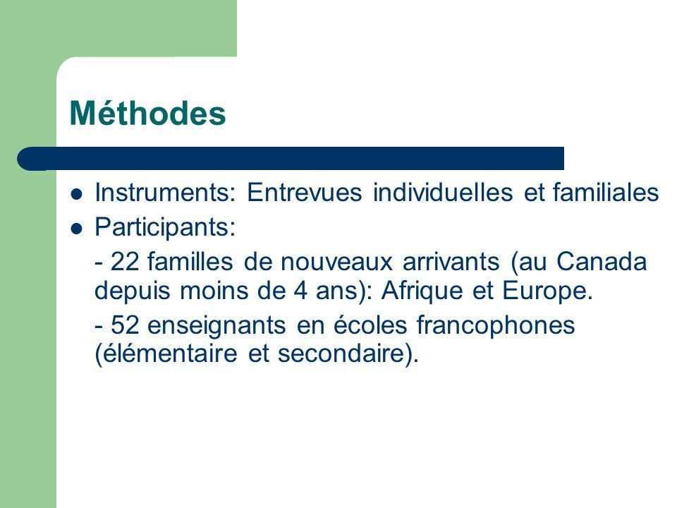 Méthodes Instruments: Entrevues individuelles et familiales Participants: - 22 familles de nouveaux arrivants (au Canada depuis moins de 4 ans): Afriq