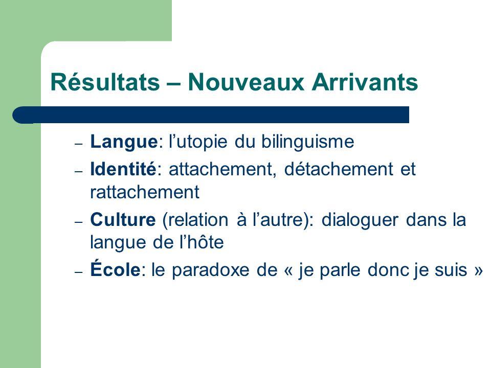 Résultats – Nouveaux Arrivants – Langue: lutopie du bilinguisme – Identité: attachement, détachement et rattachement – Culture (relation à lautre): di