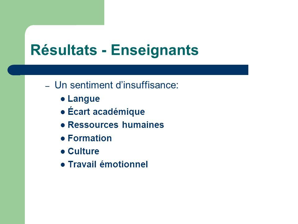 Résultats - Enseignants – Un sentiment dinsuffisance: Langue Écart académique Ressources humaines Formation Culture Travail émotionnel