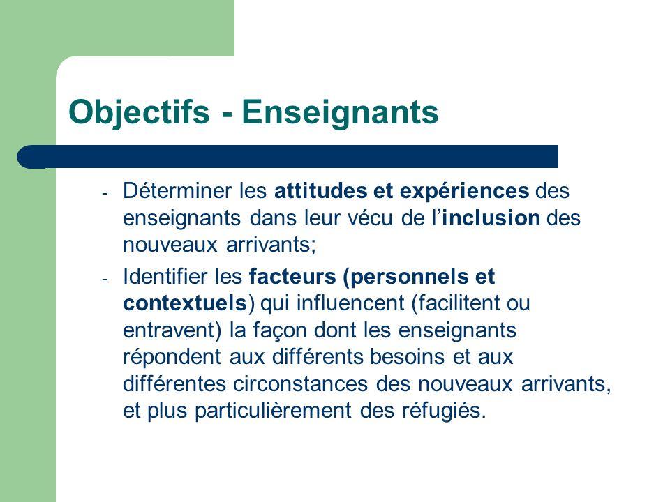 Objectifs - Enseignants - Déterminer les attitudes et expériences des enseignants dans leur vécu de linclusion des nouveaux arrivants; - Identifier le