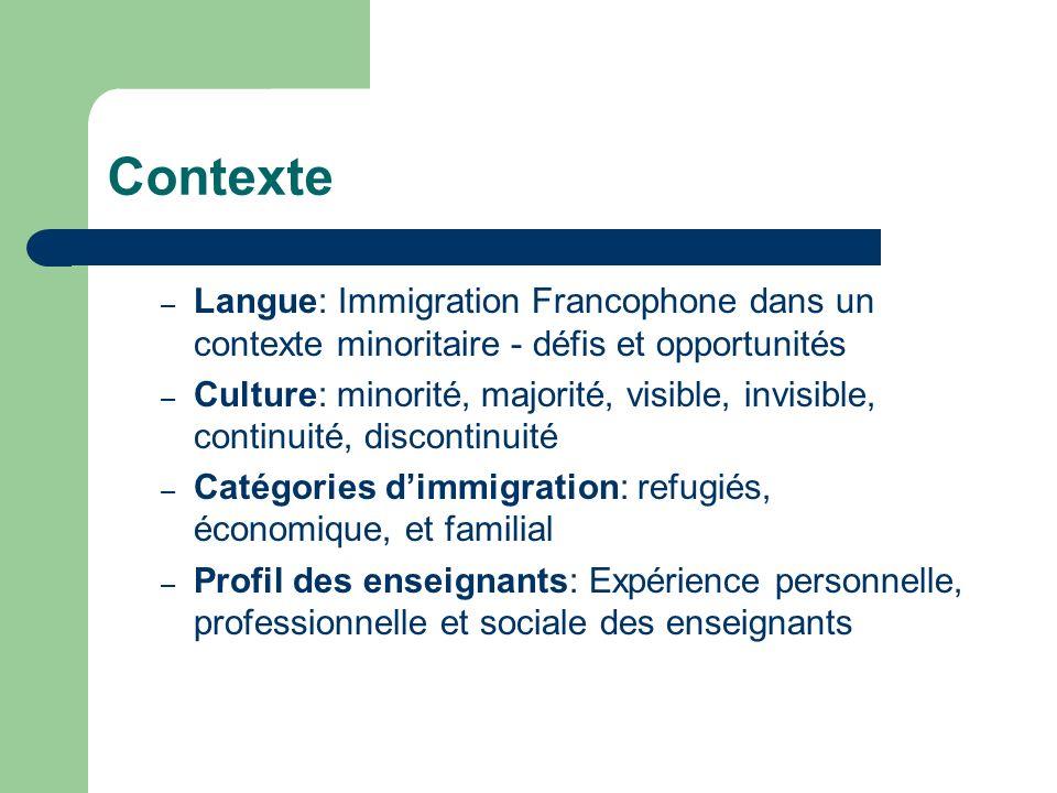 Contexte – Langue: Immigration Francophone dans un contexte minoritaire - défis et opportunités – Culture: minorité, majorité, visible, invisible, con