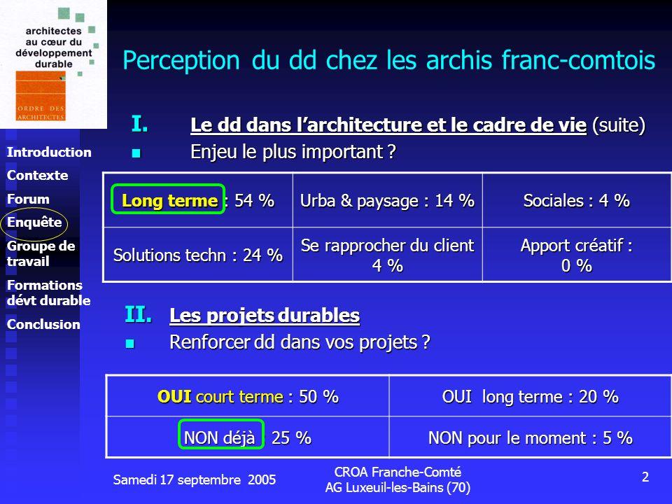 Introduction Contexte Forum Enquête Groupe de travail Formations dévt durable Conclusion Samedi 17 septembre 2005 CROA Franche-Comté AG Luxeuil-les-Bains (70) 2 Perception du dd chez les archis franc-comtois I.
