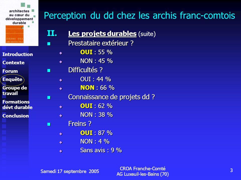 Introduction Contexte Forum Enquête Groupe de travail Formations dévt durable Conclusion Samedi 17 septembre 2005 CROA Franche-Comté AG Luxeuil-les-Bains (70) 3 II.