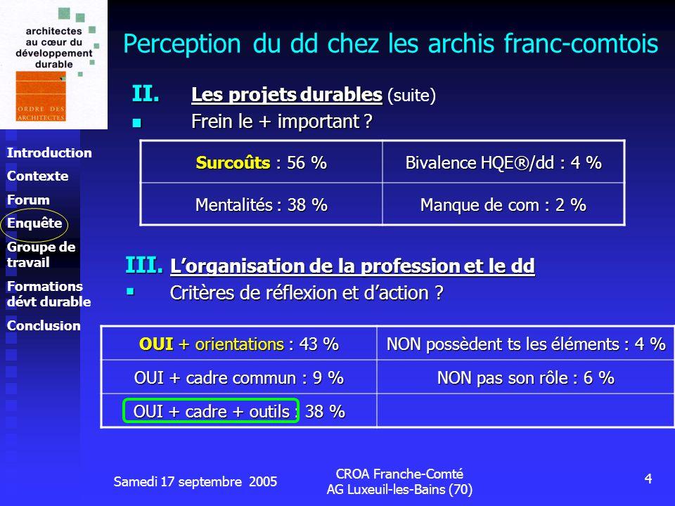 Introduction Contexte Forum Enquête Groupe de travail Formations dévt durable Conclusion Samedi 17 septembre 2005 CROA Franche-Comté AG Luxeuil-les-Bains (70) 4 Perception du dd chez les archis franc-comtois II.